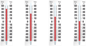 thermometer-934646_960_720