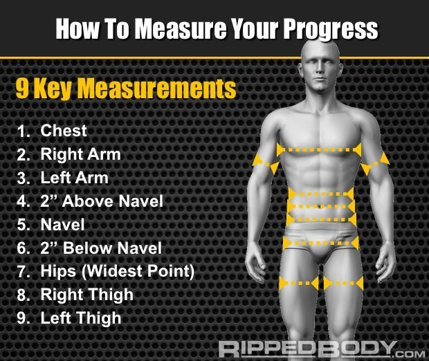Measurement-Guide-Rippedbody.com_